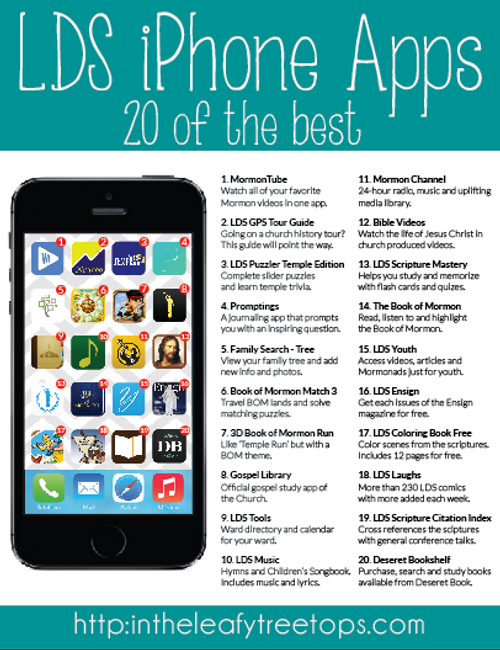 best bible study guide apps