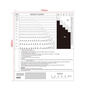 5mm/10 Div, 5mm/5 Div, 40mm/4 Div Comparison Test Gauge RT02420605