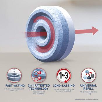 UniBond AERO 360 Degree Moisture Absorber Neutral Refill Tab, Pack of 2