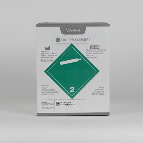 Cryogen for Viveve RF