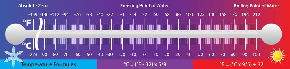 temperatureconversion.png