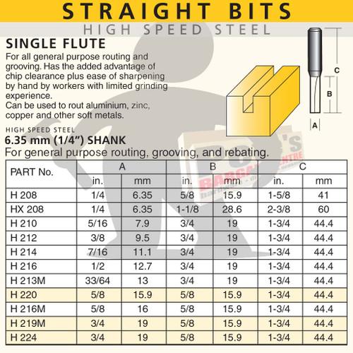 STRAIGHT BIT - TWO FLUTE-HSS 6.35MM