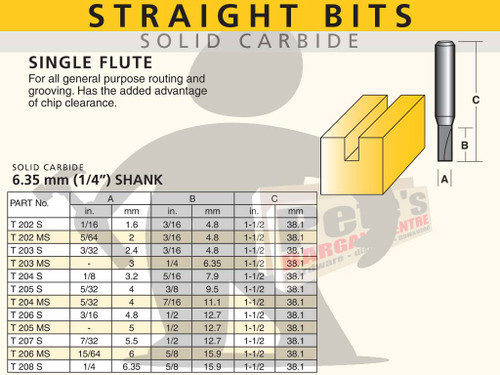 STRAIGHT BIT - SINGLE FLUTE-SOLID CARBIDE 6.35MM