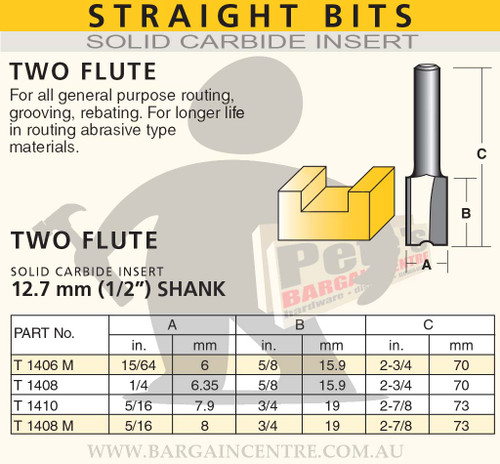 STRAIGHT BIT - TWO FLUTE-SOLID CARBIDE INSERT 12.7MM