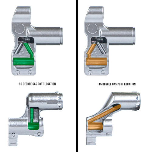*Example is of a standard 45/90 gas block.  Our extended gas block would cover the gas block pins on retrofitted guns.