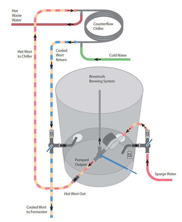 brewtools-2-valve.png
