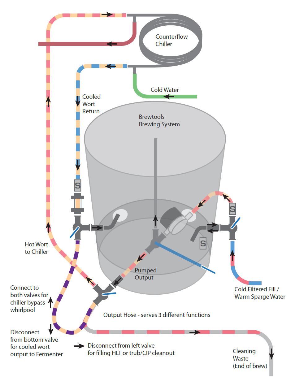 brewtools-3-valve2.png