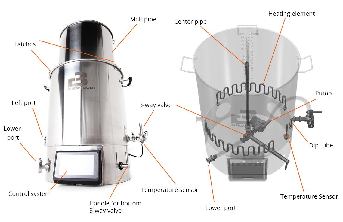 brewtools-system.png
