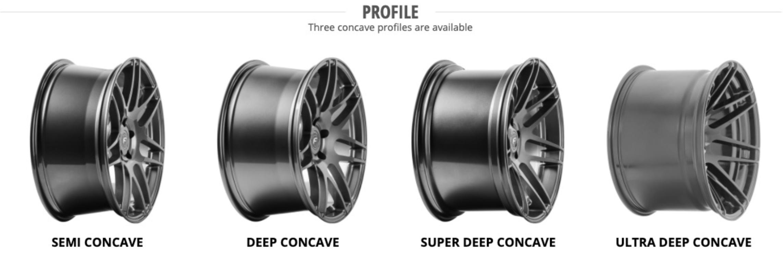 Forgestar Wheel Concavity