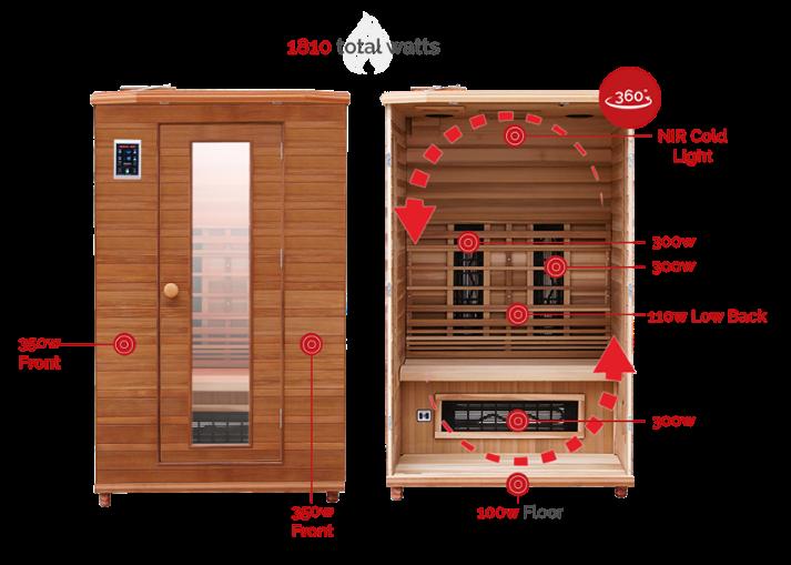 health-mate-infrared-sauna-360-heat-1.png
