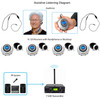 4-Person Enersound Assistive Listening System with Neckloops and ADA Plaque (Limited Lifetime Warranty)