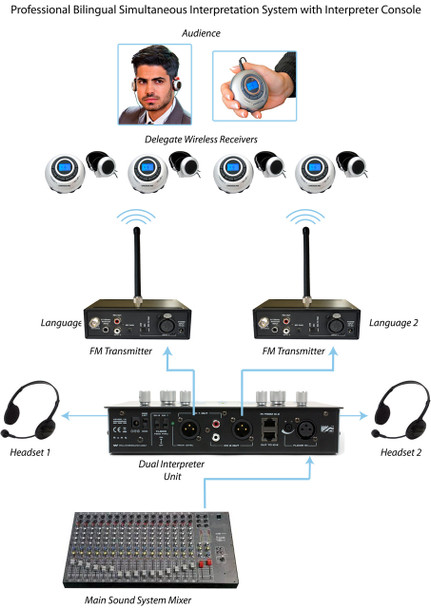 25-Person Professional (Two-Way) Bilingual Simultaneous Interpretation System