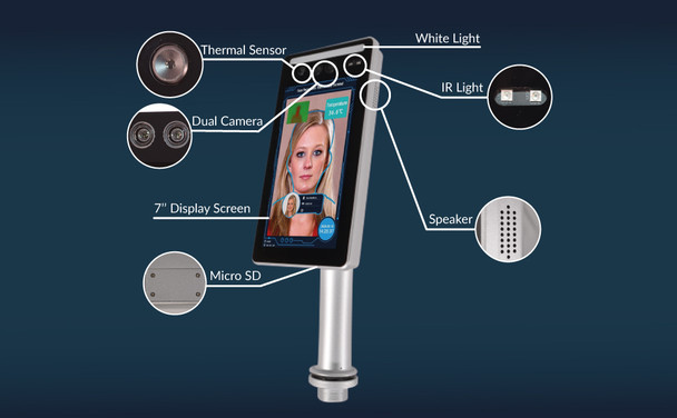 Thermal Screening Kiosk with Access Control & Face Recognition