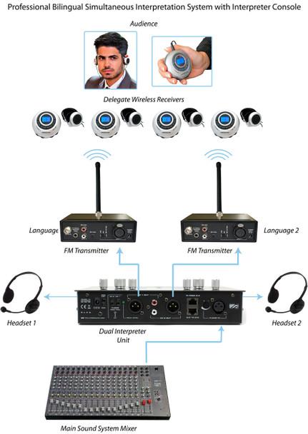 50-Person Professional (Two-Way) Bilingual Simultaneous Interpretation System