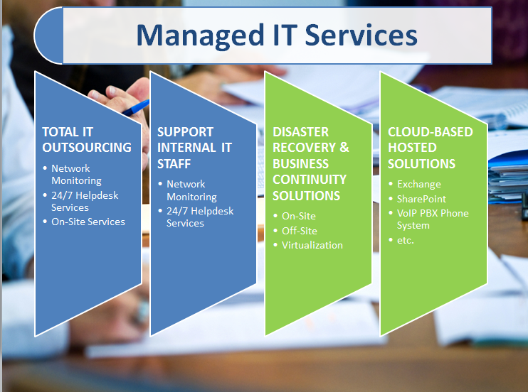 baynetworks-managed-it-services