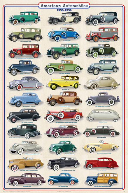 American Automobiles 1930-1939 Educational Poster 24x36