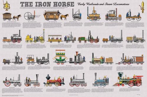 The Iron Horse (Railroads & Locomotives) Educational Poster 36x24