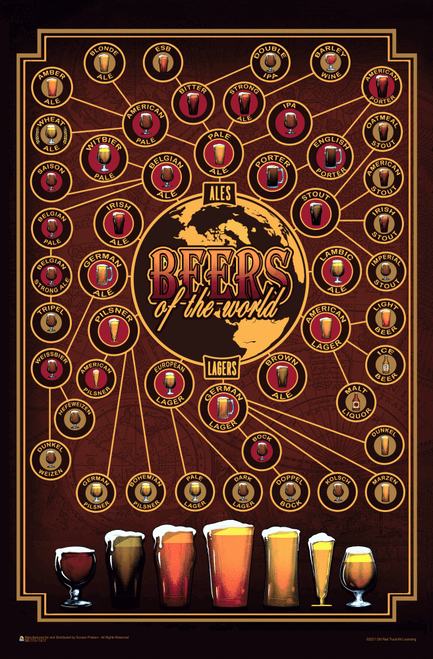 """Beers of the World by Old Red Truck Mini Poster 11"""" x 17"""""""