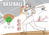 Do Youth Baseball Statistics Matter?