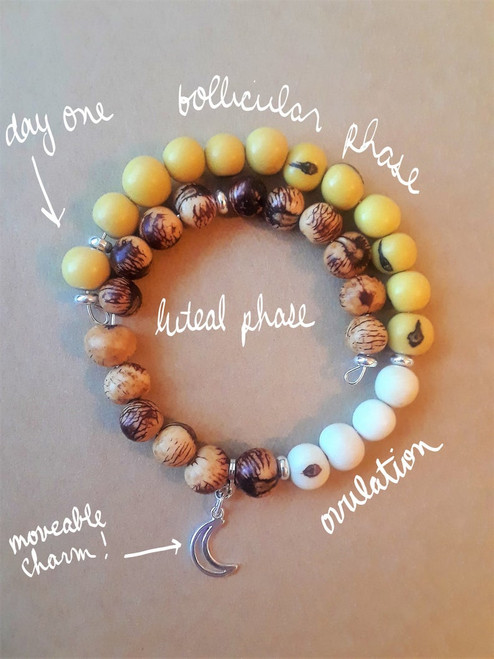 Ebb and Flow Cycle - Cycle tracking bracelet