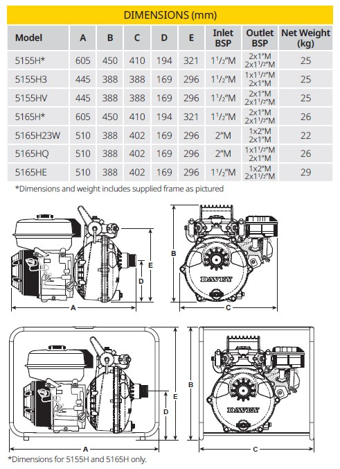 5155H dimensions with frame