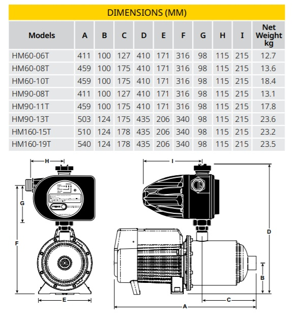 Davey HM60 to HM160 dimensions