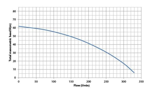 Bianco HP15ABS curve 2