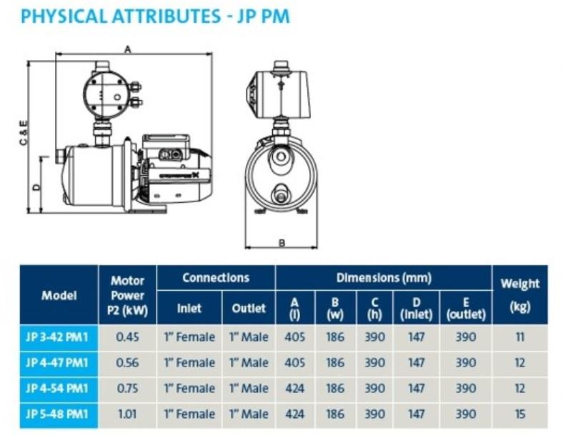 JP PM1 dimensions