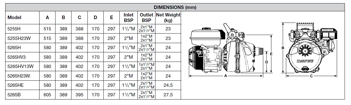 Twin impeller firefighter dimensions