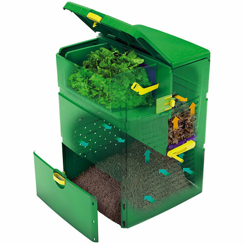 Aeroplus 3 Stage Compost Bin 21 Cubic Feet Eartheasy Com