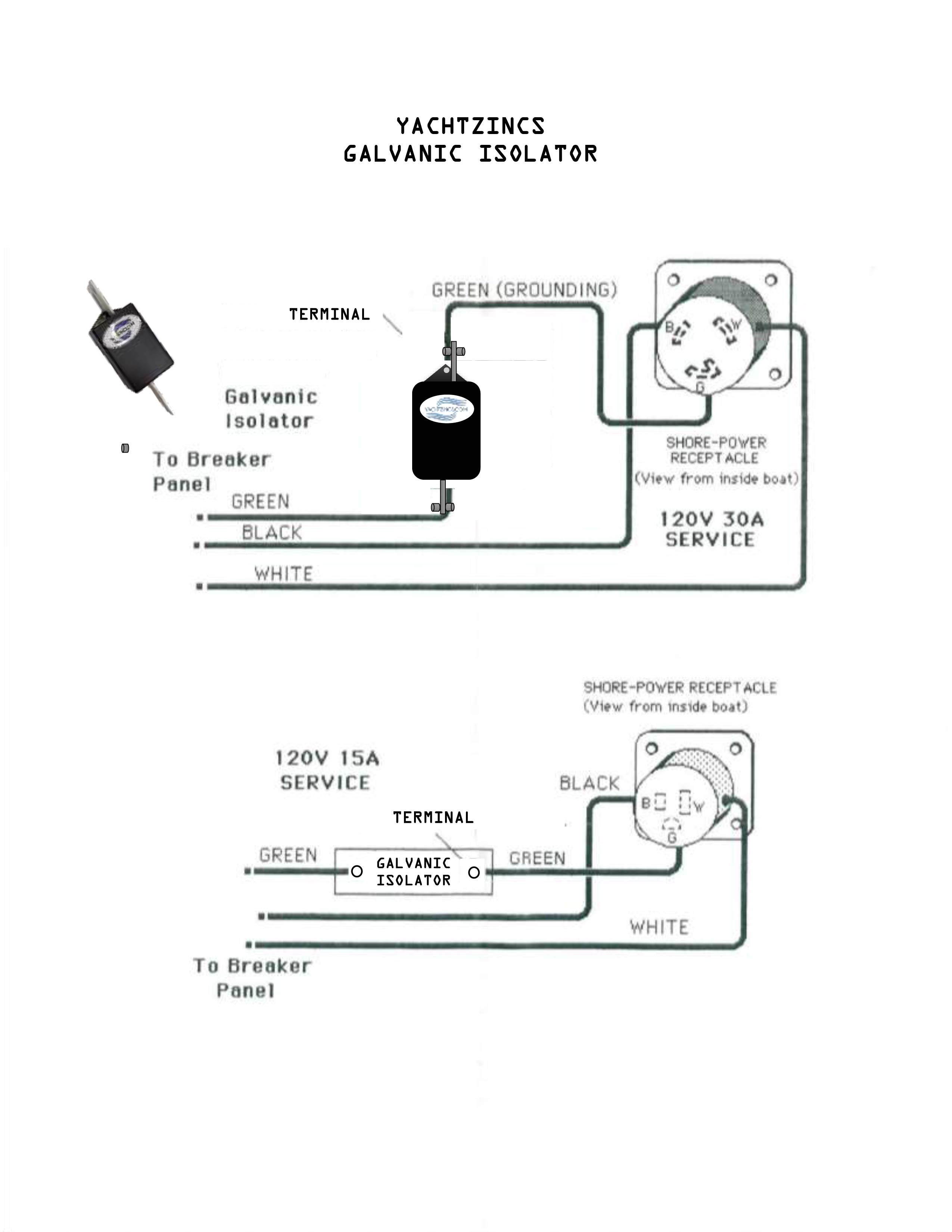 Galvanic Isolators can save the life of your anodes.(and your hair!)