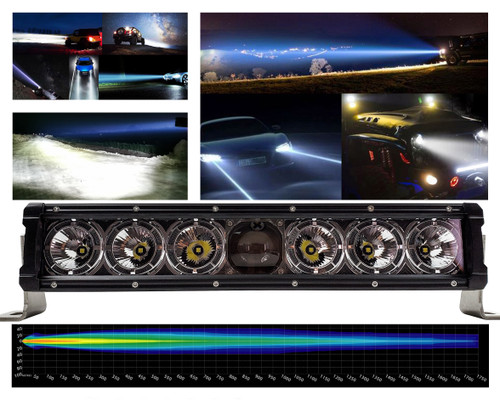"14"" Laser Projector Light Bar Single Row High Intensity  Osram LED with DRL Function for Offroad Truck UTV ATV Marine Vessels 12 - 24 volts"