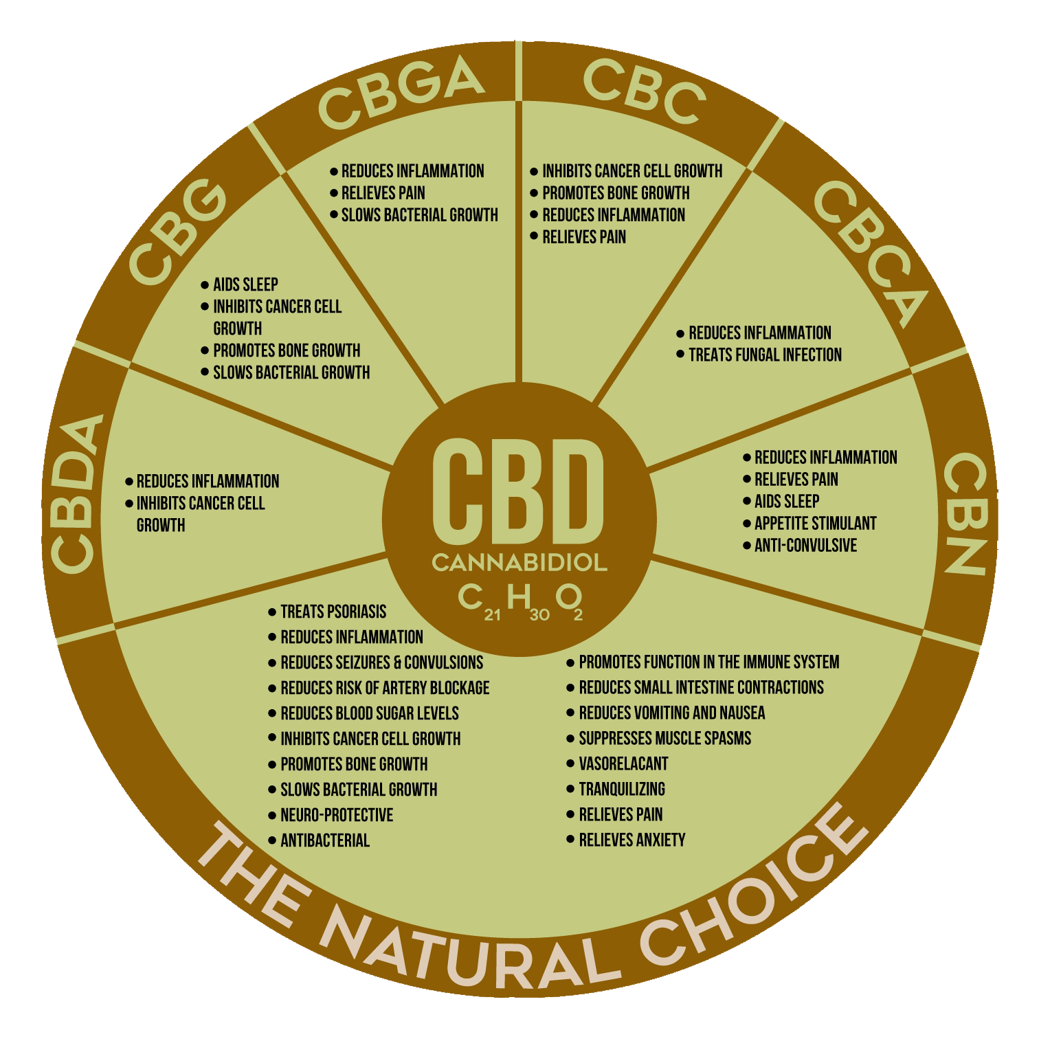 cbd-benefits-circle.png