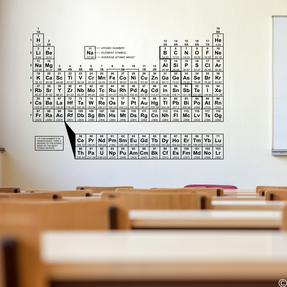 The advance periodic table wall decal for high school science and beyond, shown here on a classroom wall in black.