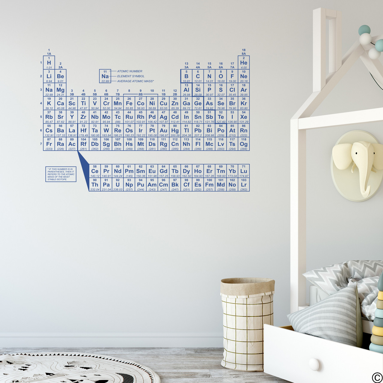 The advance periodic table wall decal for high school science and beyond, shown here on a kids room wall in limited edition denim.