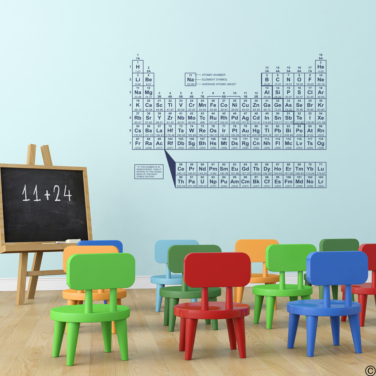 The advance periodic table wall decal for high school science and beyond, shown here on a classroom wall in dark blue.