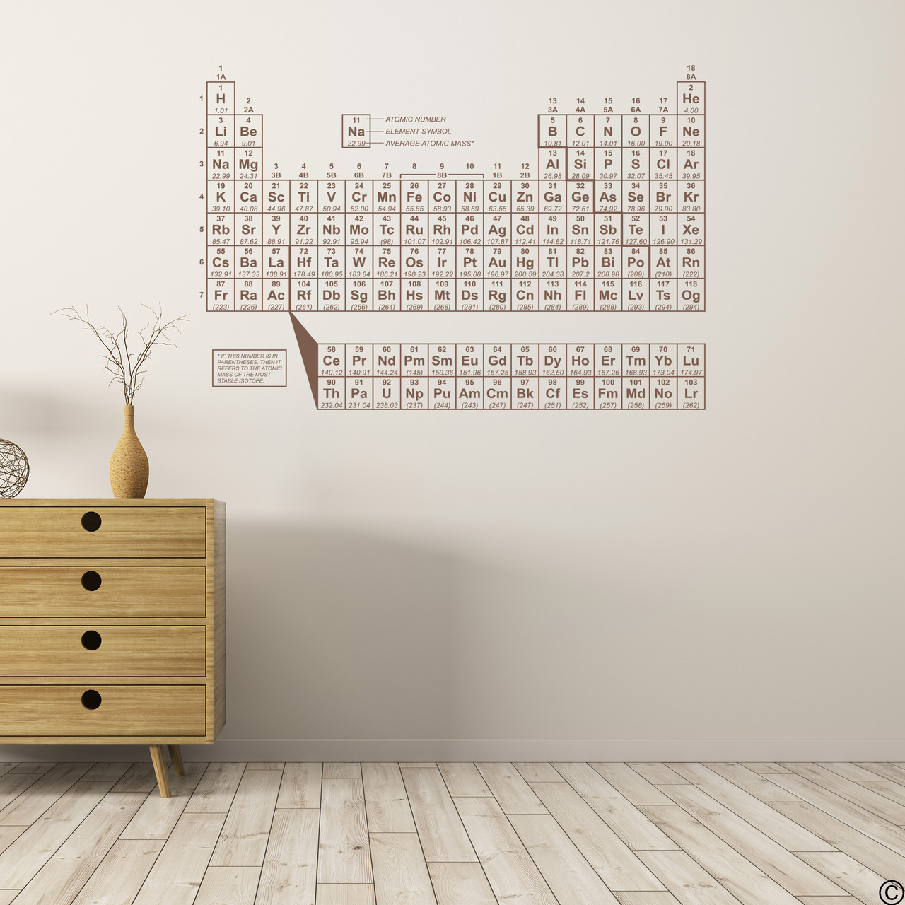 The advance periodic table wall decal for high school science and beyond, shown here on a wall in limited edition eggplant.