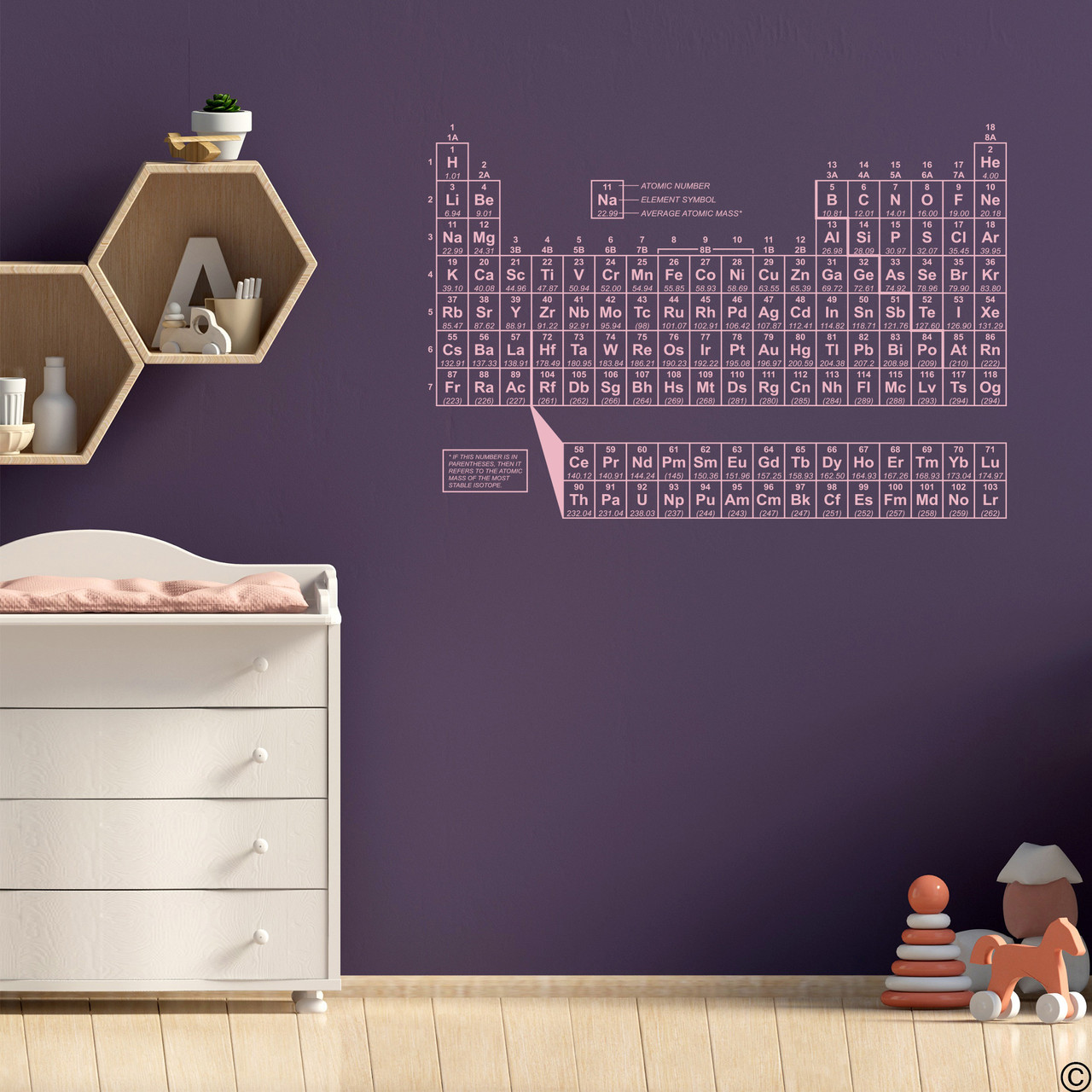 The advance periodic table wall decal for high school science and beyond, shown here on a kids room wall in carnation pink.