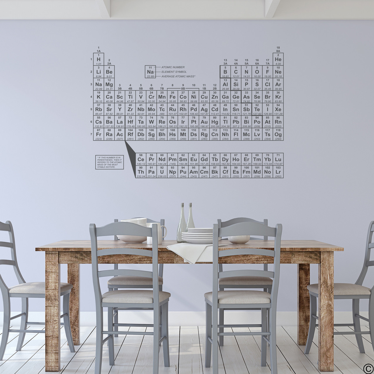 The advance periodic table wall decal for high school science and beyond, shown here on a wall in dark grey.