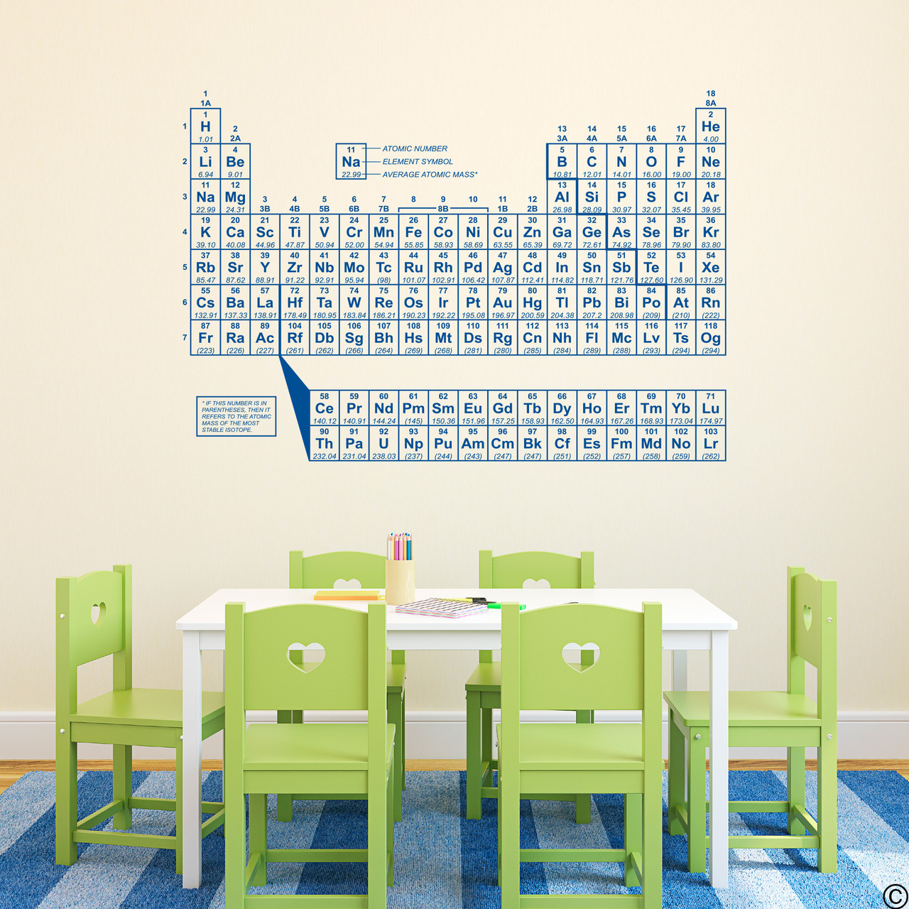 The advance periodic table wall decal for high school science and beyond, shown here on a wall in traffic blue.