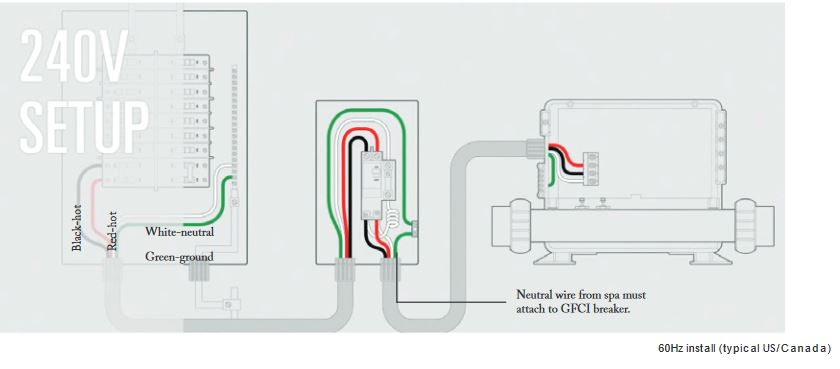 [DIAGRAM_1CA]  Hot Tub Electrical Installation Hookup GFCI | Hot Tub Electrical Wiring Diagrams |  | Hot Tub Outpost