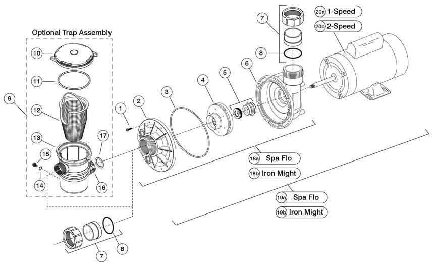 [DIAGRAM_4PO]  Waterway Iron Might Circulation Pump 115v 3410030-1E Circ Pump | La Spas Circulation Motor Pump Wiring Diagram |  | Hot Tub Outpost
