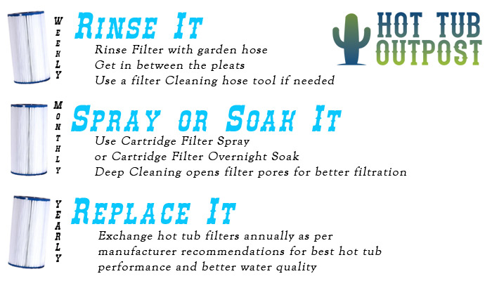 Hot Tub Outpost Filter Tips