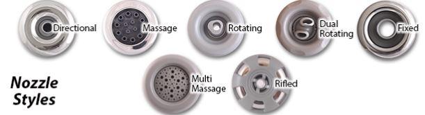 jet nozzle styles