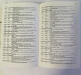 Christies Art Sales Index 1988 Volume II (L-Z). Oil, Watercolours, Drawings