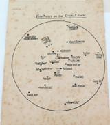 RARE !! 1936 - 1937 NORTHERN SUBURBS CRICKET ASSOC (NSW) FIElDING DIAGRAMS.