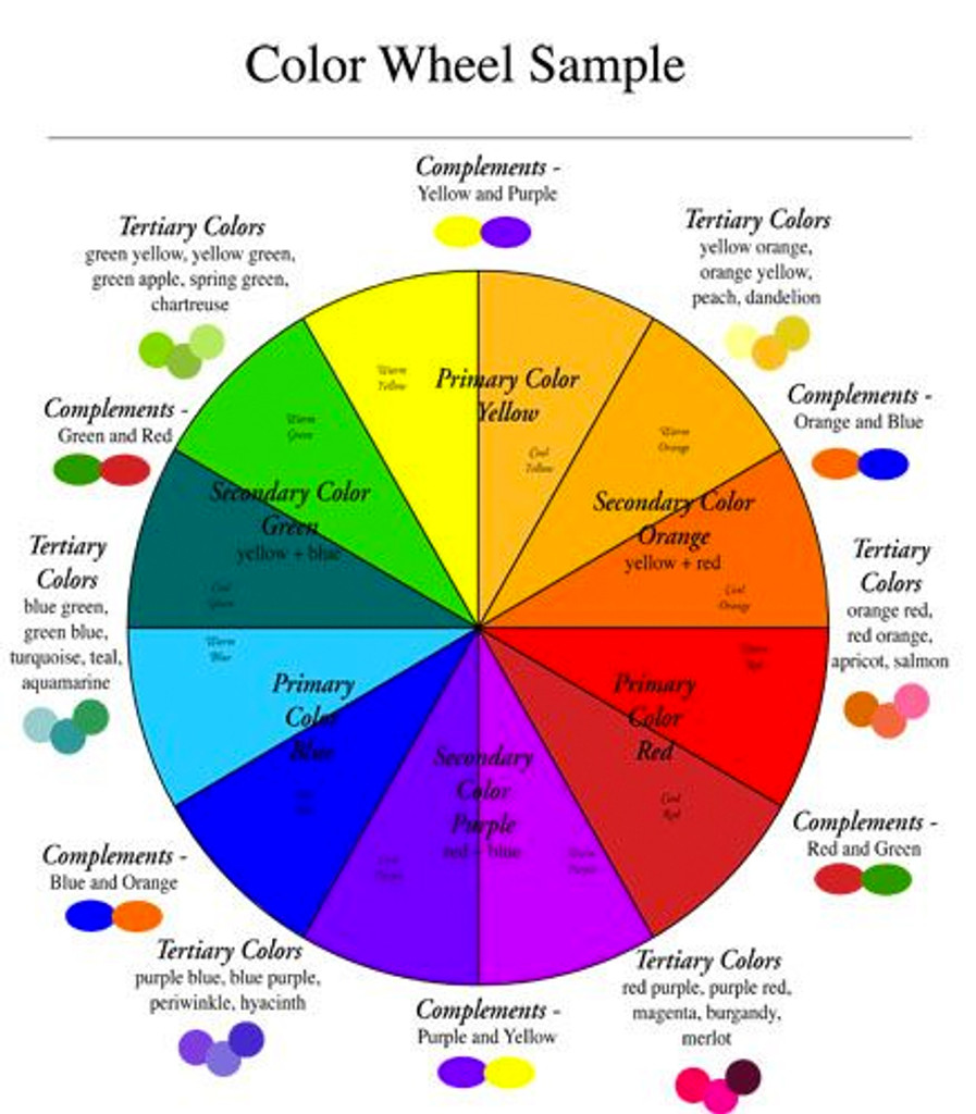 Helpful guide to picking out your colors!