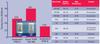 Ultra High Molecular Weight PVDF Kynar HSV900 Lithium Ion Battery Binder