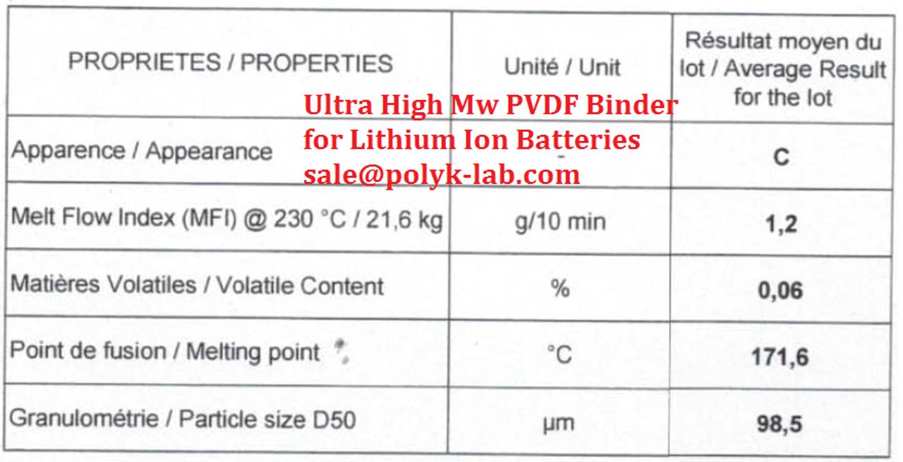 PVDF 6020 lithium ion battery binder ultra high molecular weight Mw 670,000 high melting 172 C