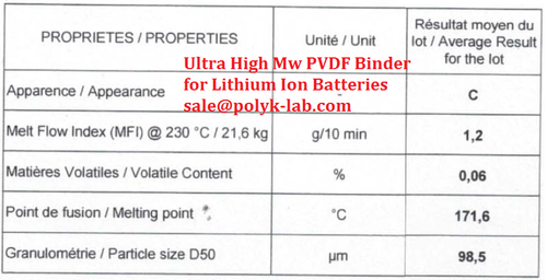 PVDF 6020 lithium ion battery binder ultra high molecular weight Mw 670,000 high melting 172 C